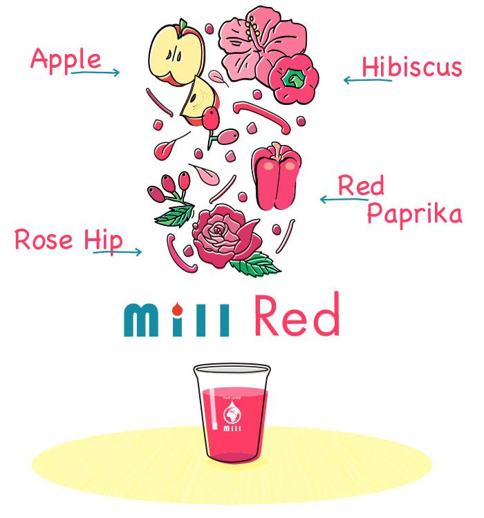 Mill Red|ハーブコーディアル